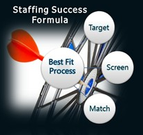 Staffing-best fit